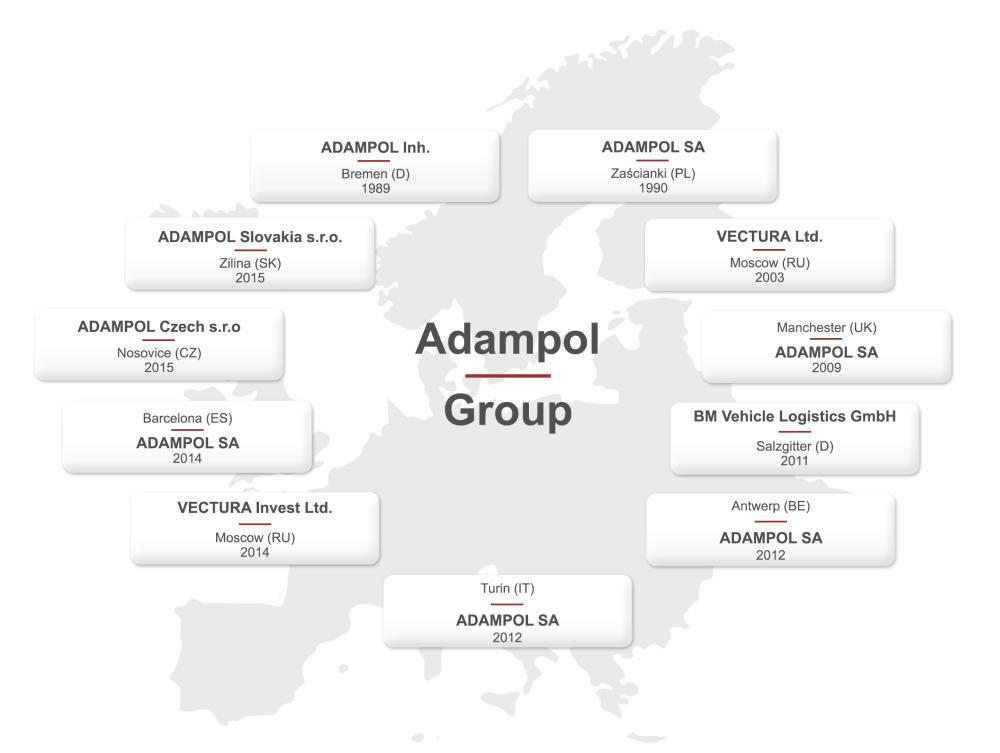 The Adampol Group