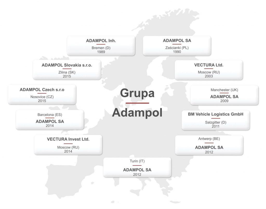 grupa adampol